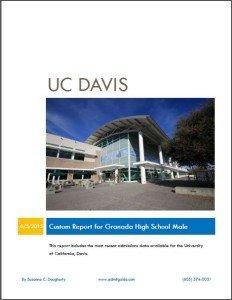 UC Davis Custom Report
